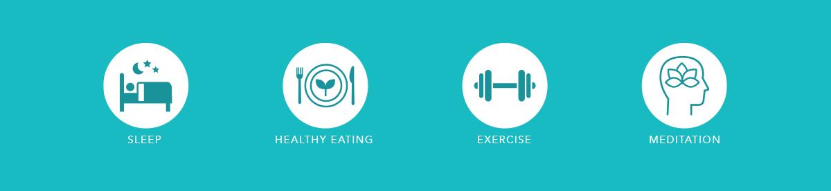 Sleep • Healthy Eating • Exercise • Meditation